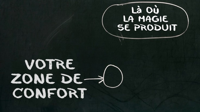 RETC COACHING - Zone de confort