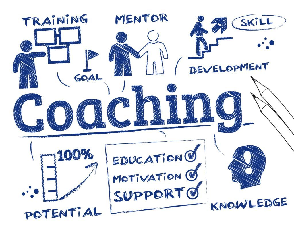 Executive Coaching RETC